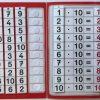 TEACCH, Multiplikation, ZR 100, Zahlenraum 100, Einmaleins, Kleines Einmaleins, 10er Reihe